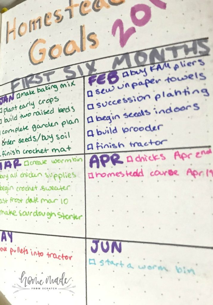 Monthly goals as part of your homestead bullet journal, help organize and plan out your homestead