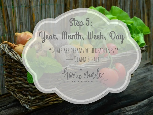Learn how to manage your time on your homestead and get more done